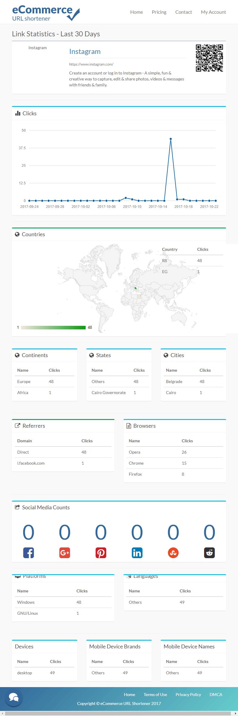 eCommerce URL Shortener - Statistics Page